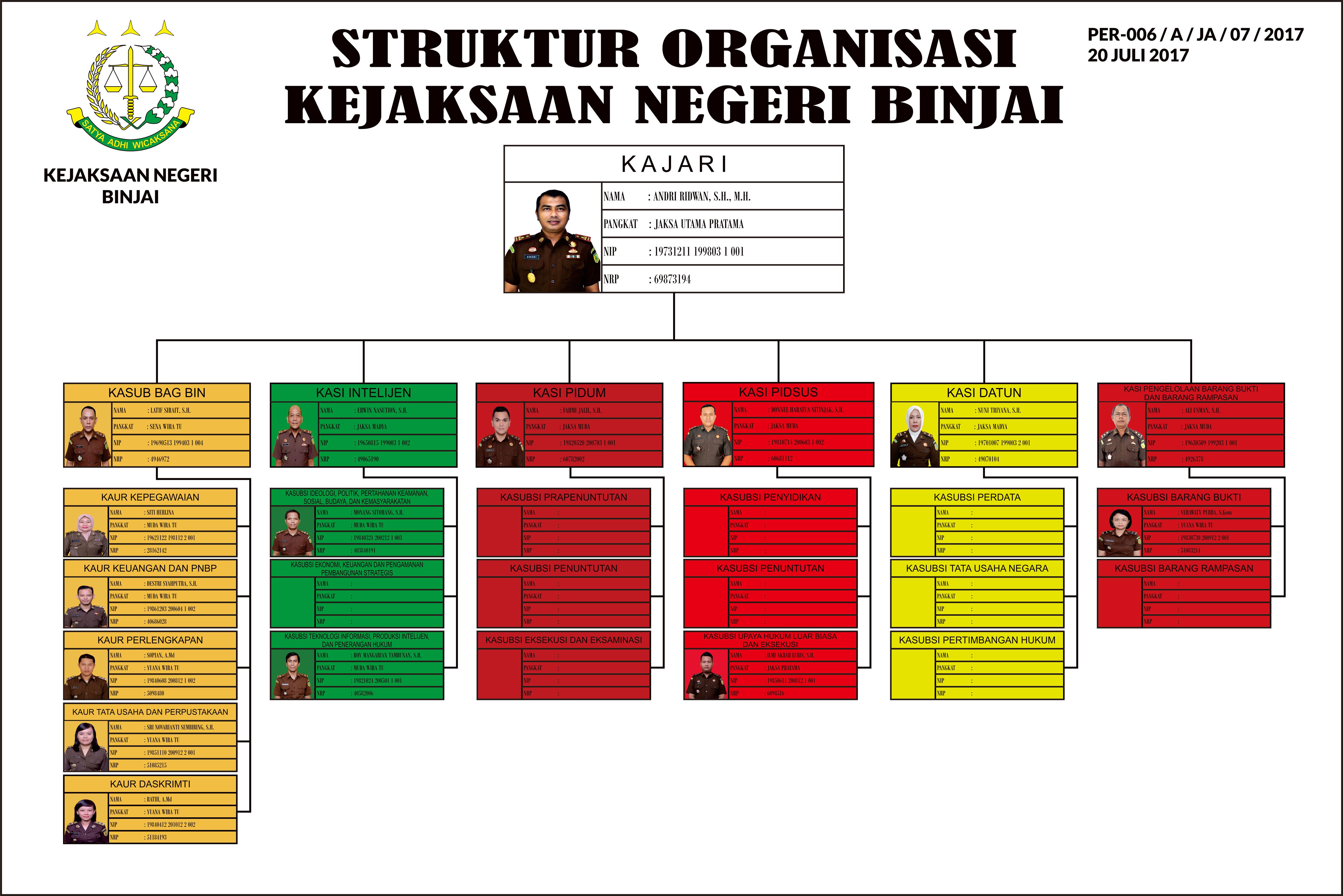 http://kejari-binjai.go.id